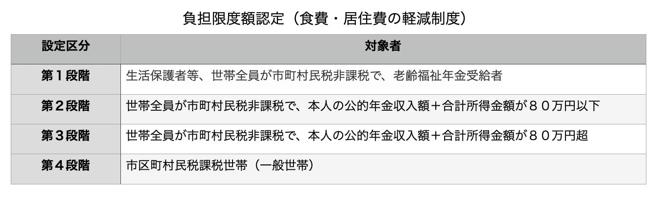 スクリーンショット-2021-03-22-1.41.52